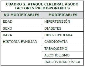 ATAQUE CEREBRAL AGUDO