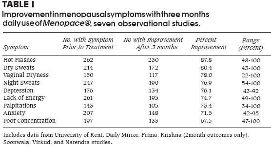 Menopace Estudio
