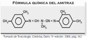 Fórmula química del Amitraz