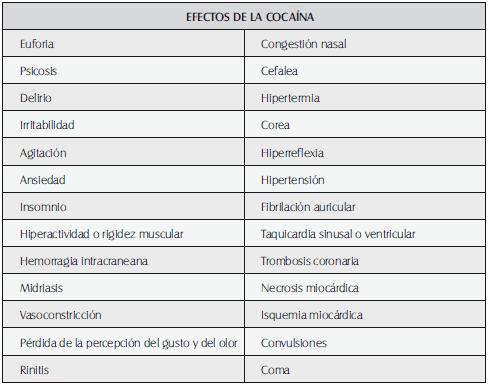 Isquemia mesentérica causas