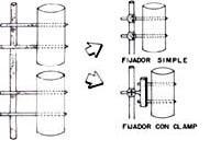 Método de fijación esquelética externa