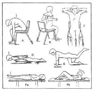 Esquema de ejercicios sugeridos: